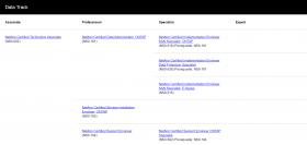NS0-161 actualizado para la certificación NCDA ONTAP de NetApp