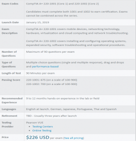 Examen actualizado CompTIA A + Core Exams (220-1001 y 220-1002)